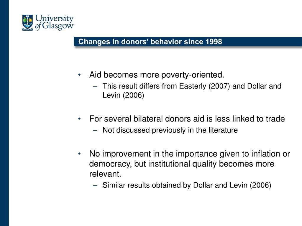 Changes in donors' behavior since 1998