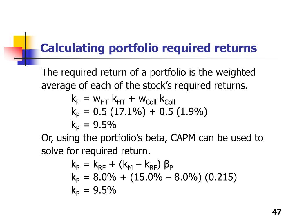 Calculating portfolio required returns