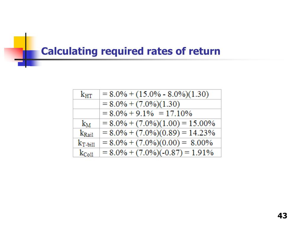 Calculating required rates of return