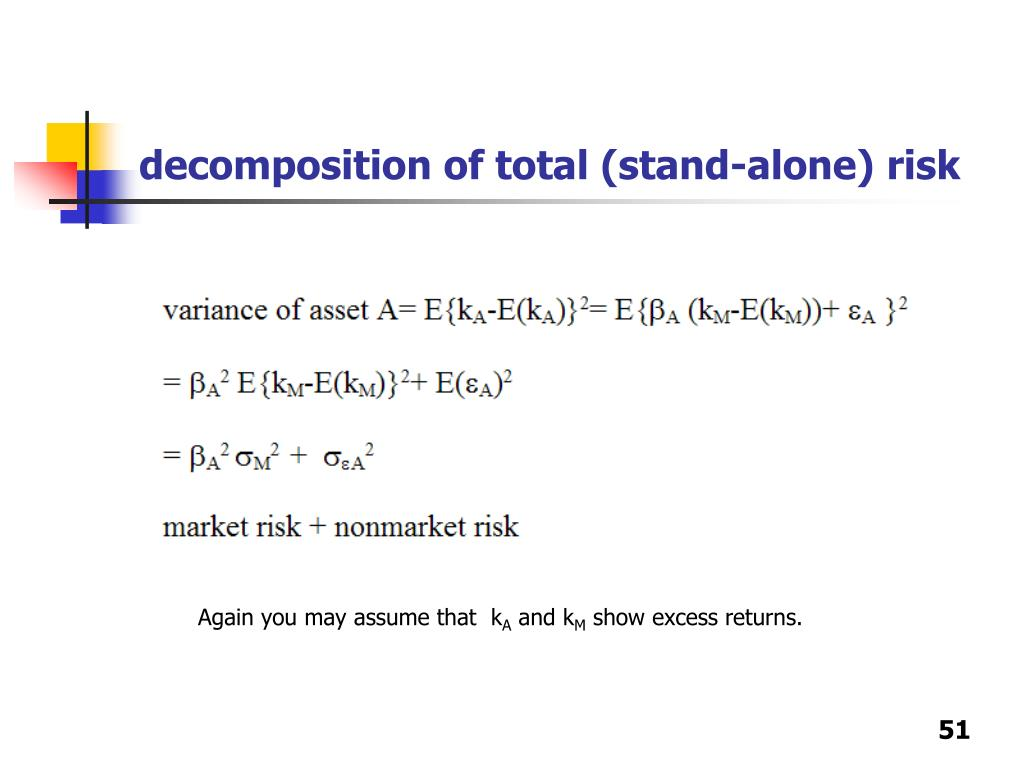 decomposition of total (stand-alone) risk
