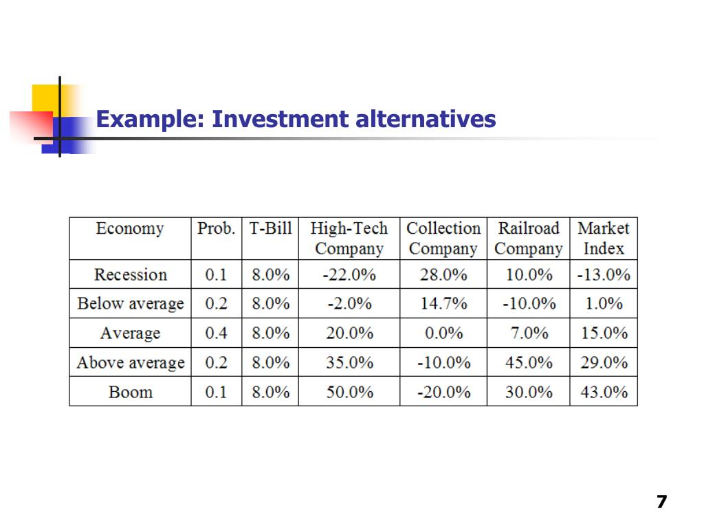 Example: Investment alternatives