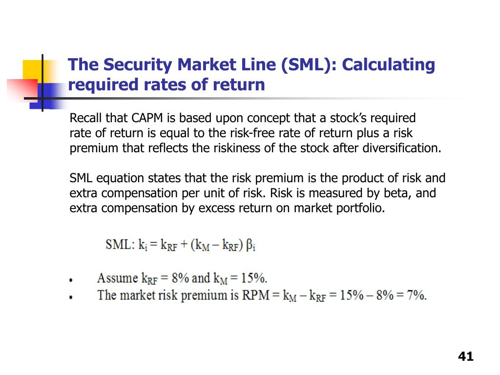 The Security Market Line (SML): Calculating required rates of return