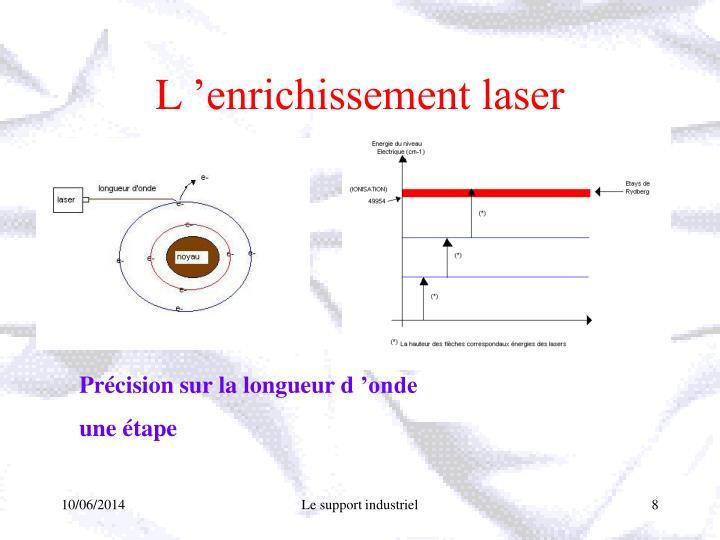 L'enrichissement laser