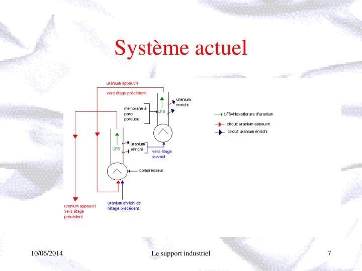 Système actuel