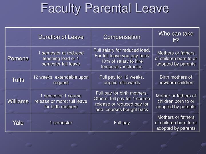 Faculty Parental Leave