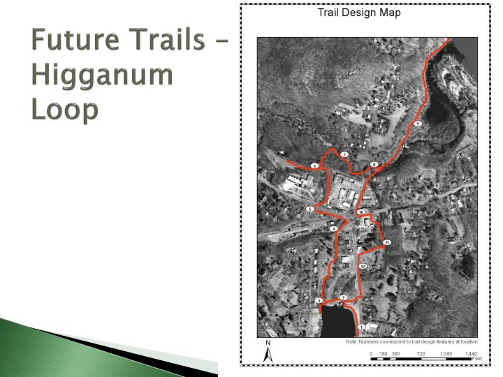 Future Trails – Higganum Loop