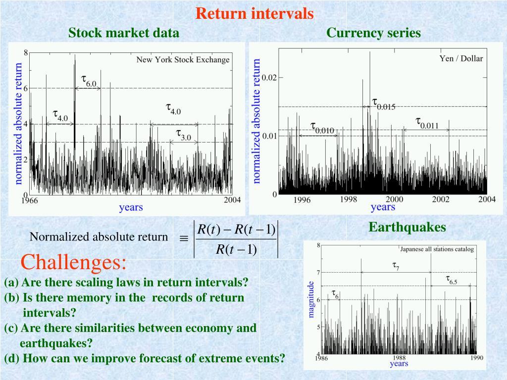 Return intervals