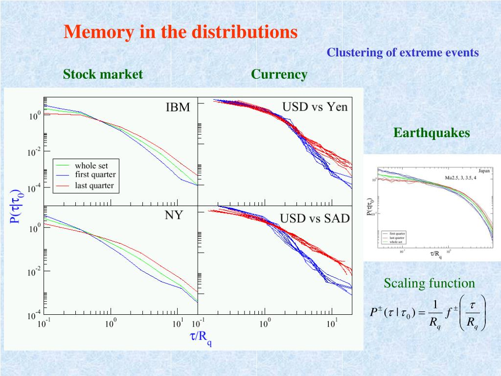 Memory in the distributions