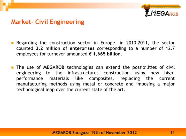 Market- Civil Engineering