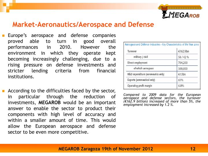 Europe's aerospace and defense companies proved able to turn in good overall performances in 2010. However the environment in which they operate kept becoming increasingly challenging, due to a rising pressure on defense investments and stricter lending criteria from financial institutions.