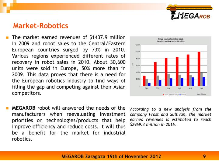 The market earned revenues of $1437.9 million in 2009 and robot sales to the Central/Eastern European countries surged by 73% in 2010. Various regions experienced different rates of recovery in robot sales in 2010. About 30,600 units were sold in Europe, 50% more than in 2009. This data proves that there is a need for the European robotics industry to find ways of filling the gap and competing against their Asian competitors.