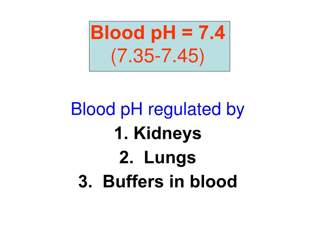 Blood pH = 7.4