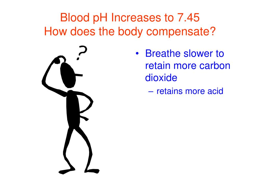 Blood pH Increases to 7.45
