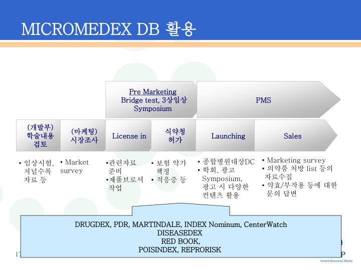 MICROMEDEX DB