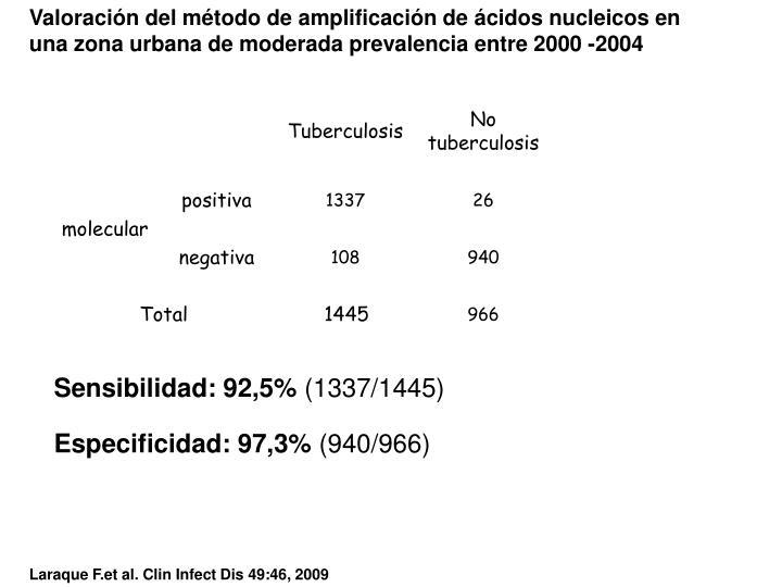 Valoración del método de amplificación de ácidos nucleicos en una zona urbana de moderada prevalencia entre 2000 -2004