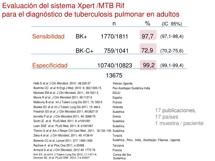 Evaluación del sistema Xpert /MTB Rif                                                       para el diagnóstico de tuberculosis pulmonar en adultos