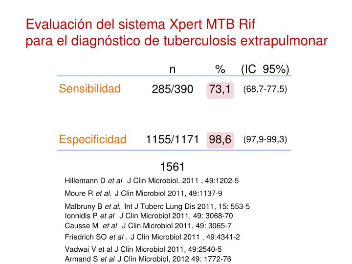 Evaluación del sistema Xpert MTB Rif                                      para el diagnóstico de tuberculosis extrapulmonar