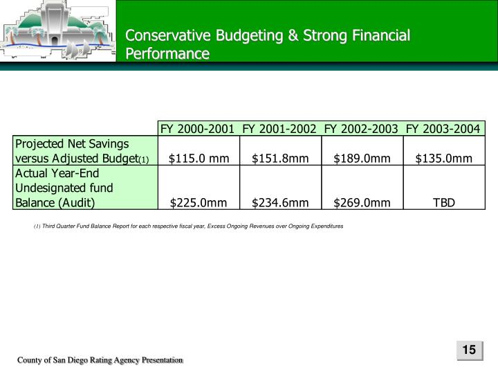 Conservative Budgeting & Strong Financial Performance