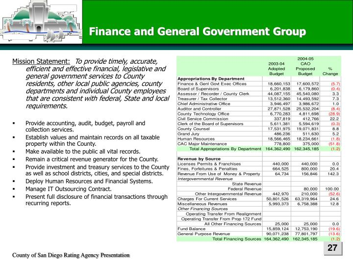 Finance and General Government Group