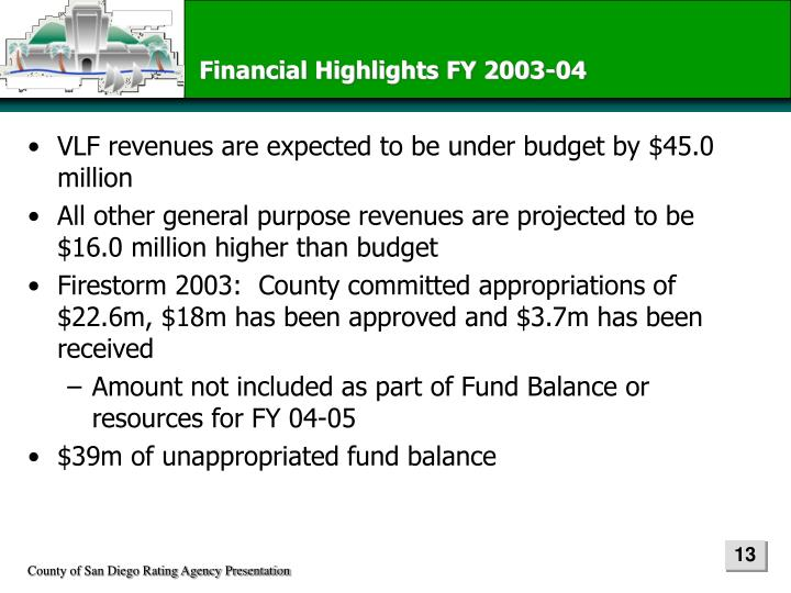 Financial Highlights FY 2003-04