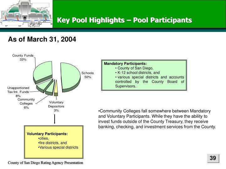 Key Pool Highlights – Pool Participants