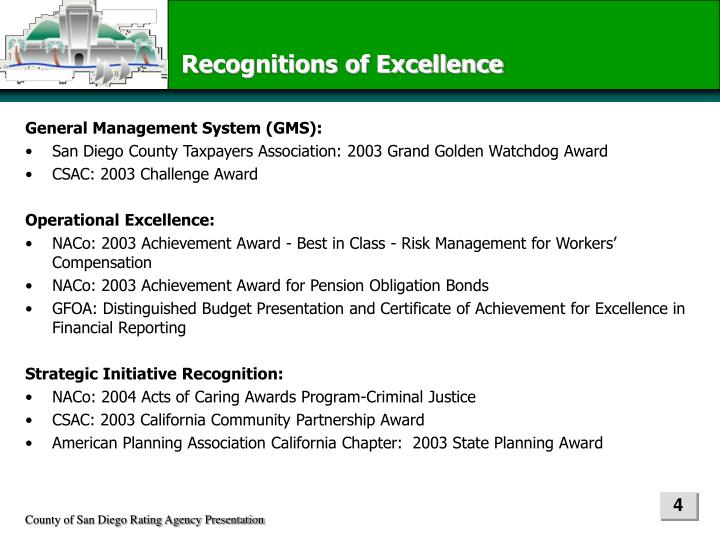Recognitions of Excellence