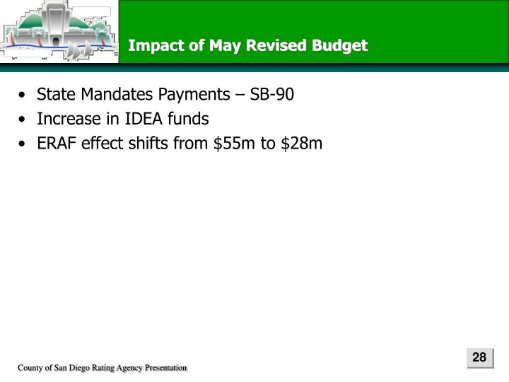 Impact of May Revised Budget