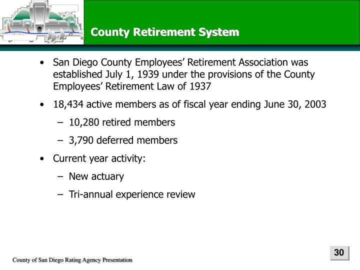 County Retirement System