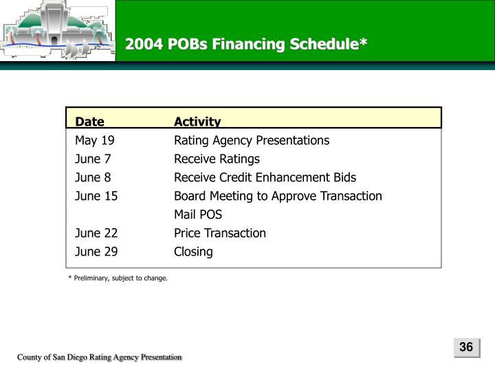 2004 POBs Financing Schedule*