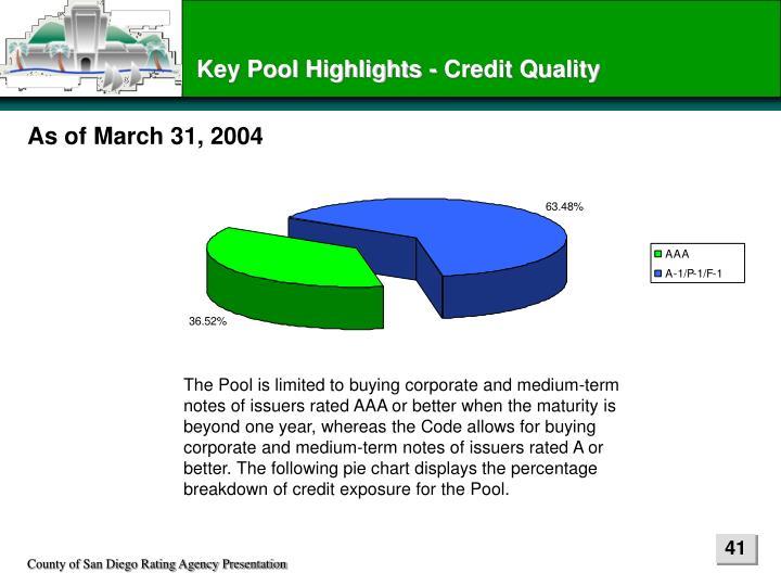 Key Pool Highlights - Credit Quality