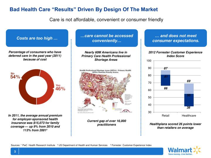 """Bad Health Care """"Results"""" Driven By Design Of The Market"""