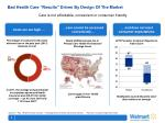 bad health care results driven by design of the market