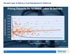 normal labor delivery cost distribution in california