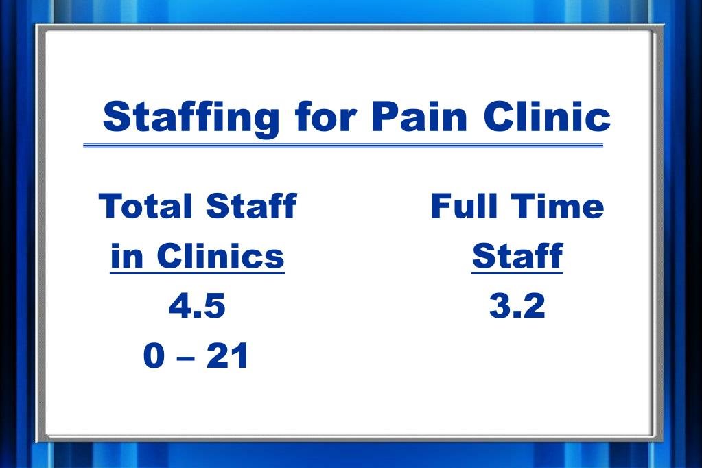 Staffing for Pain Clinic