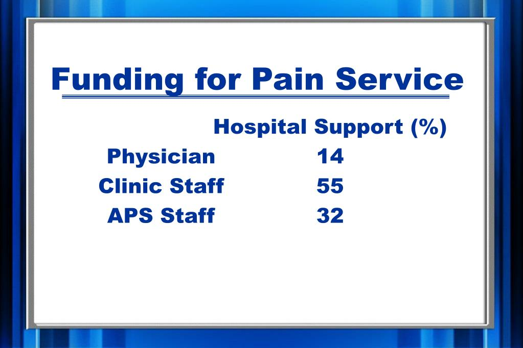 Funding for Pain Service