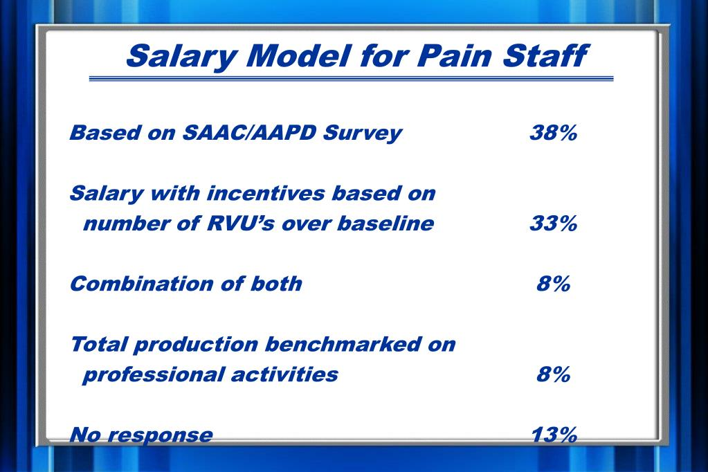 Salary Model for Pain Staff