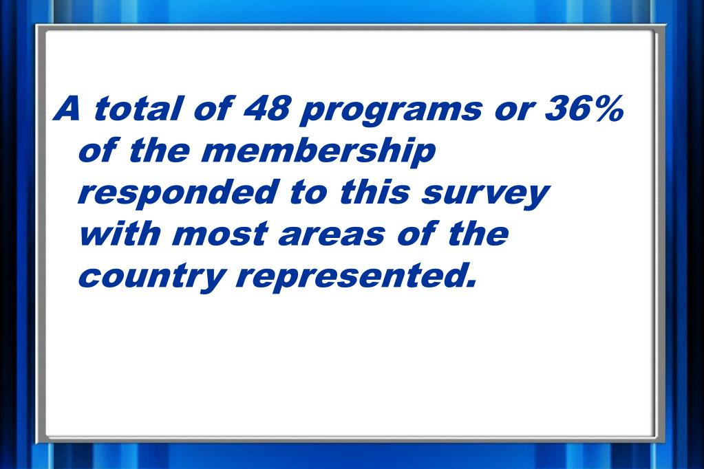 A total of 48 programs or 36% of the membership responded to this survey with most areas of the country represented.