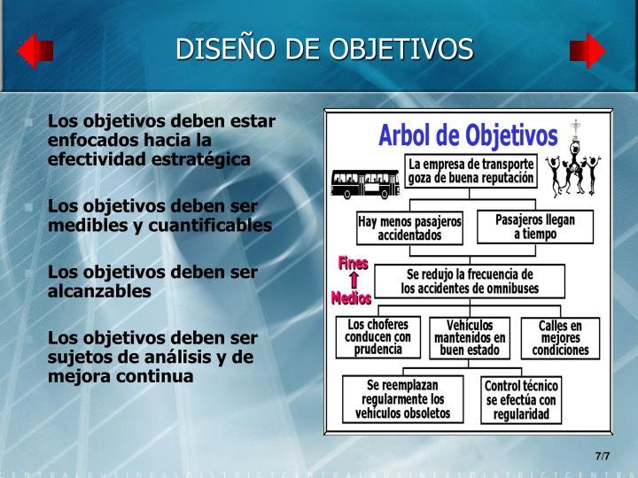 DISEÑO DE OBJETIVOS