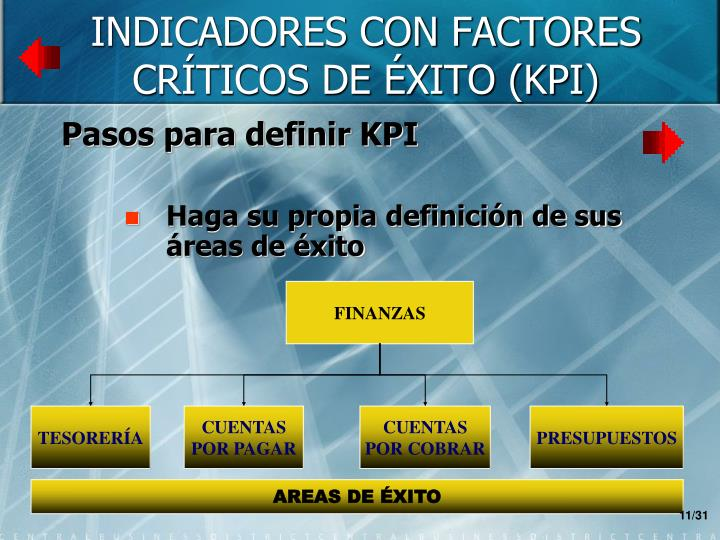 INDICADORES CON FACTORES CRÍTICOS DE ÉXITO (KPI)