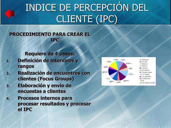 INDICE DE PERCEPCIÓN DEL CLIENTE (IPC)