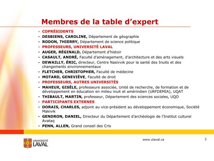 Membres de la table d