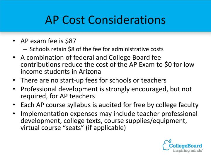 AP Cost Considerations