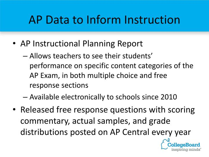 AP Data to Inform Instruction