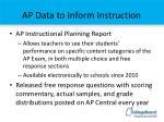 ap data to inform instruction