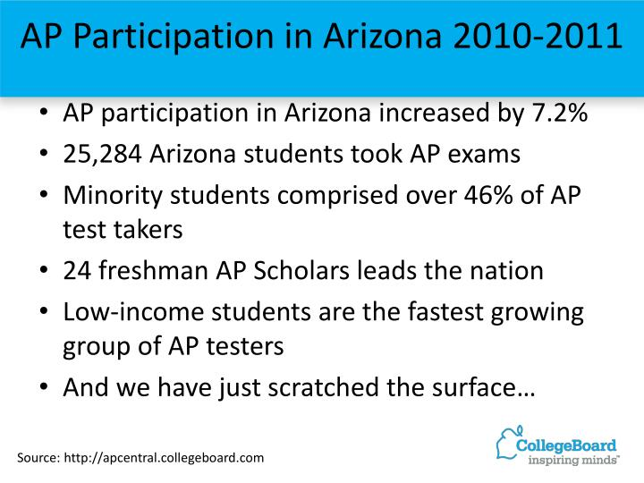 AP Participation in Arizona 2010-2011