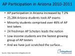ap participation in arizona 2010 2011