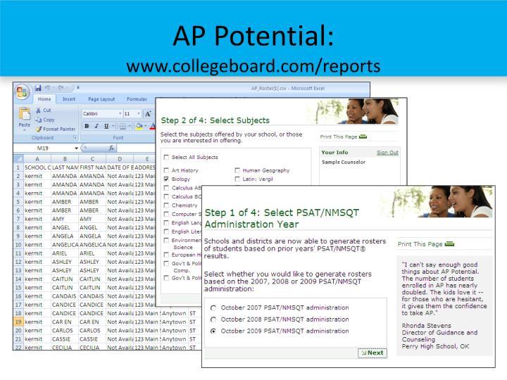 AP Potential: