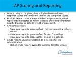 ap scoring and reporting