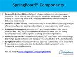 springboard components