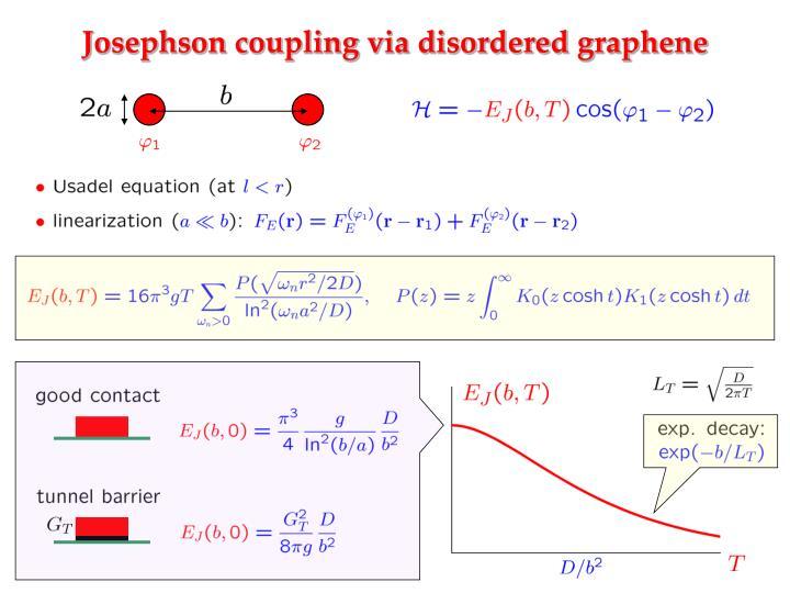 Josephson coupling via disordered graphene